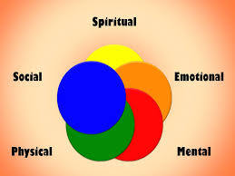 what are the 5 dimensions of health